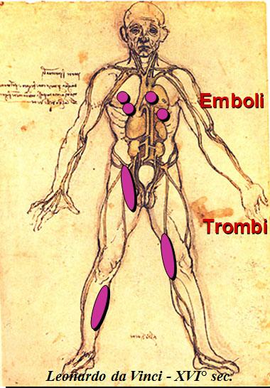 Trattamento di cera dapi di emorroidi